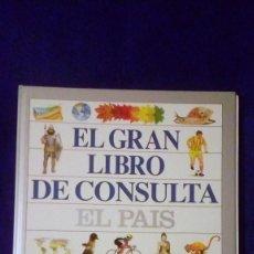 Enciclopedias de segunda mano: EL GRAN LIBRO DE CONSULTA - EL PAÍS /ALTEA - COMPLETO Y SIN ENCUADERNAR. Lote 160895802