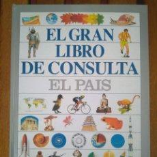 Enciclopedias de segunda mano: VARIOS AUTORES EL GRAN LIBRO DE CONSULTA EL PAÍS AÑO 1995. Lote 199833062