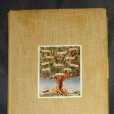 Libri di seconda mano: LO QUE TÚ DEBES SABER. BREVE ENCICLOPEDIA DE CULTURA GENERAL 1952. Lote 250285810