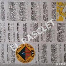 Enciclopedias de segunda mano: ANTIGÜA GRAN ENCICLOPEDIA DE MALLORCA - VOLUMEN III - DE LA PAGINA 65 A LA PAGINA 80. Lote 295489523