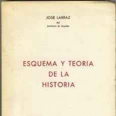 Libros de segunda mano: ESQUEMA Y TEORIA DE LA HISTORIA. LARRAZ. Lote 29435227