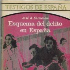 Libros de segunda mano: ESQUEMA DEL DELITO EN ESPAÑA, POR JOSÉ A. GARMENDIA. AÑO 1973 (5.3). Lote 118692135