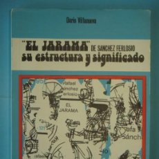 Libros de segunda mano: EL JARAMA DE SANCHEZ FERLOSIO, SU ESTRUCTURA Y SIGNIFICADO - DARIO VILLANUEVA - 1973, 1ª EDICION. Lote 131145704