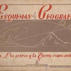 Libros de segunda mano: ESQUEMAS DE GEOGRAFIA I . LOS ASTROS Y LA TIERRA COMO ASTRO . ANICETO VILLAR. 1947 / 1ª EDICIÓN. Lote 24637675