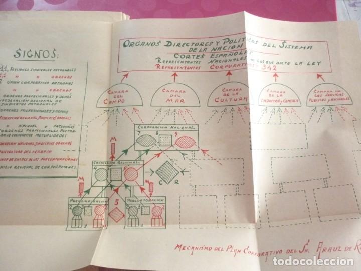 Libros de segunda mano: QUE ES LO NUEVO. JOSE PEMARTIN. 1938 - Foto 6 - 163606762
