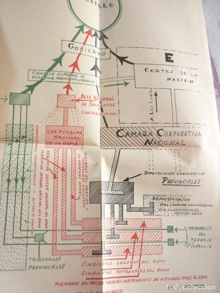 Libros de segunda mano: QUE ES LO NUEVO. JOSE PEMARTIN. 1938 - Foto 7 - 163606762