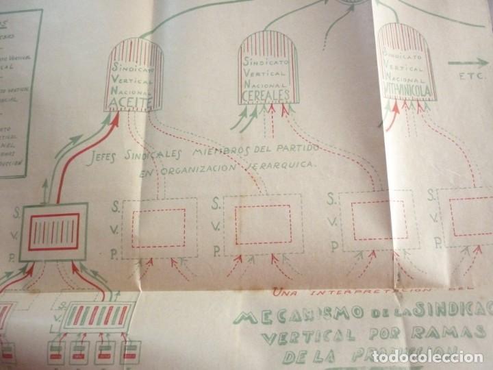 Libros de segunda mano: QUE ES LO NUEVO. JOSE PEMARTIN. 1938 - Foto 11 - 163606762