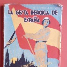 Libros de segunda mano: EL MOVIMIENTO PATRIOTICO DE ARAGON - E. COLAS LAGUIA / A. PEREZ RAMIREZ - 1936 - CON FOTOGRAFIAS. Lote 215501895