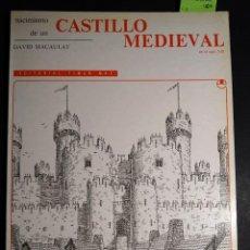 Libros de segunda mano: NACIMIENTO DE UN CASTILLO MEDIEVAL EN EL SIGLO XIII. Lote 235231460