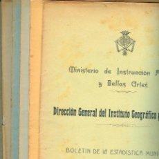 Libros de segunda mano: NUMULITE L1225 BOLETIN DE LA ESTADÍSTICA MUNICIPAL DE GERONA GIRONA DE 1914 A 1922 + 1924. Lote 194237676