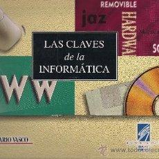 Libros de segunda mano: CARPETA CON FICHAS: LAS CLAVES DE LA INFORMATICA. Lote 27443629