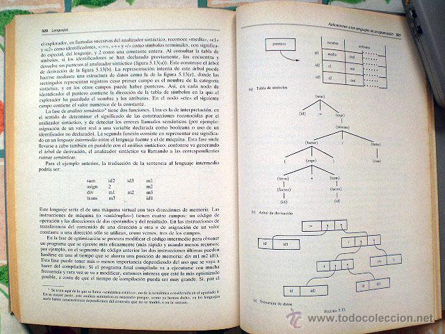 Libros de segunda mano: G. Fernández, F.S. Vacas: Fundamentos de Informática (Alianza Editorial, 1ª Edición) Muy buen estado - Foto 7 - 43930270