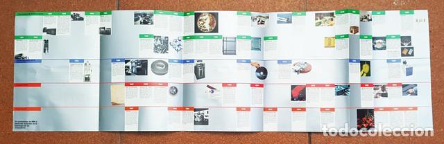 Libros de segunda mano: EXHIBIT IBM, EXPOSICION TECNOLOGIA INFORMACION 1986 157 PAG + 2 POSTERS, VER DESCRIPCION E IMAGENES - Foto 8 - 248435050