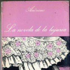 Libros de segunda mano: ANÓNIMO : LA NOVELA DE LA LUJURIA (SONRISA VERTICAL, 1989) EDICIÓN ÍNTEGRA, 474 PÁGINAS. Lote 30276313