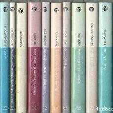 Libros de segunda mano: FRANCIS SCOTT FITZGERALD: EL ÚLTIMO MAGNATE. (TRADUCCIÓN: J. SILVA. PRÓLOGO: GUSTAVO MARTÍN GARZO). Lote 88182500