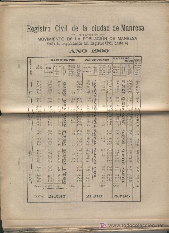 Libros de segunda mano: LIBRO TOPOGRAFIA MEDICA DE MANRESA AÑO 1906 NO PUBLICADO. PEDRO PALLAS VALL MEDICINA BAGES - Foto 5 - 4036928