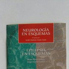 Libros de segunda mano: NEUROLOGÍA EN ESQUEMAS EPILEPSIA CD. Lote 173099709