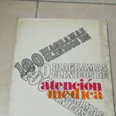 Libros de segunda mano: 100 DIAGRAMAS CLINICOS DE ATENCION MEDICA. ED.INTERAMERICANA. 1979. TAPA BLANDA. VER. Lote 219580308