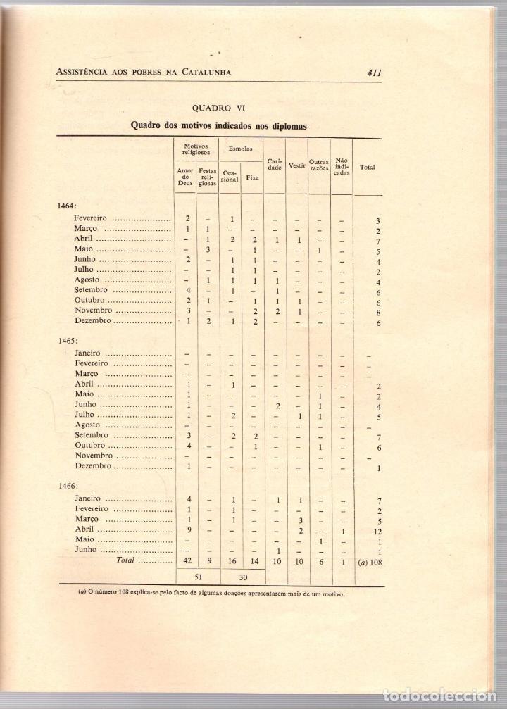 Libros de segunda mano: A ASSISTÊNCIA AOS POBRES NA CATALUNHA DURANTE O REINADO DO CONDESTÁVEL D. PEDRO DE ARAGÃO (1464-1466 - Foto 3 - 195367752
