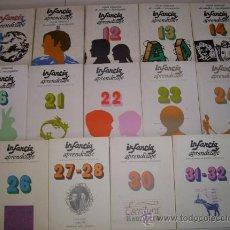 Libros de segunda mano: LOTE 15 REVISTAS TRIMESTRALES MONOGRÁFICAS INFANCIA Y APRENDIZAJE, DE ESTUDIOS E INVESTIGACIÓN. Lote 26094659