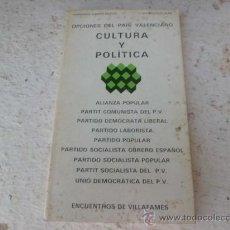 Libros de segunda mano: LIBRO CULTURA Y POLITICA CONDICIONES DEL PAIS VALENCIANO FERNANDO TORRES L-1678. Lote 33238349