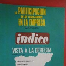 Libros de segunda mano: INDICE REVISTA Nº 250 - LA PARTICIPACION DE LOS TRABAJADORES EN LA EMPRESA - 07-1969. Lote 287916028