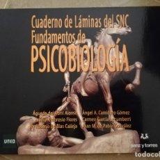 Libros de segunda mano: CUADERNO DE LÁMINAS DEL SNC. FUNDAMENTOS DE PSICOBIOLOGÍA (VV. AA.) UNED. Lote 172892215