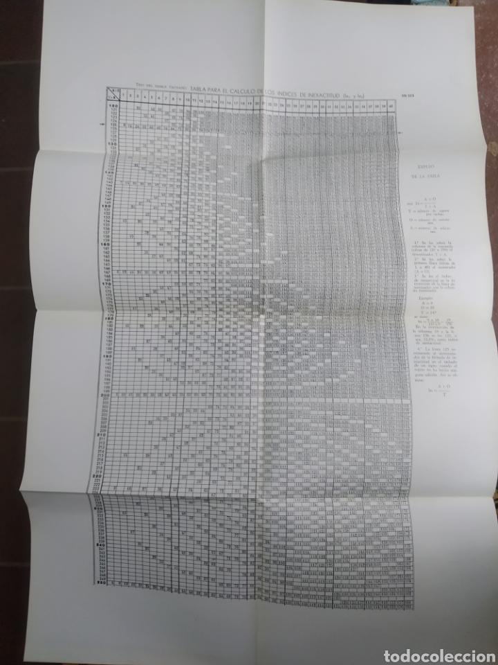 Libros de segunda mano: Zazzo, René. II Manual para el examen psicológico del niño. Fundamentos - Foto 6 - 289882313