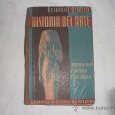 Libros de segunda mano: RESUMEN GRAFICO DE LA HISTORIA DEL ARTE GUSTAVO GILI 1937. Lote 34406080