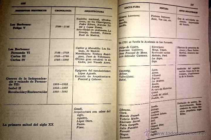 Libros de segunda mano: HISTORIA DEL ARTE ESPAÑOL - LA HISTORIA PARA TODOS - Foto 5 - 49150942
