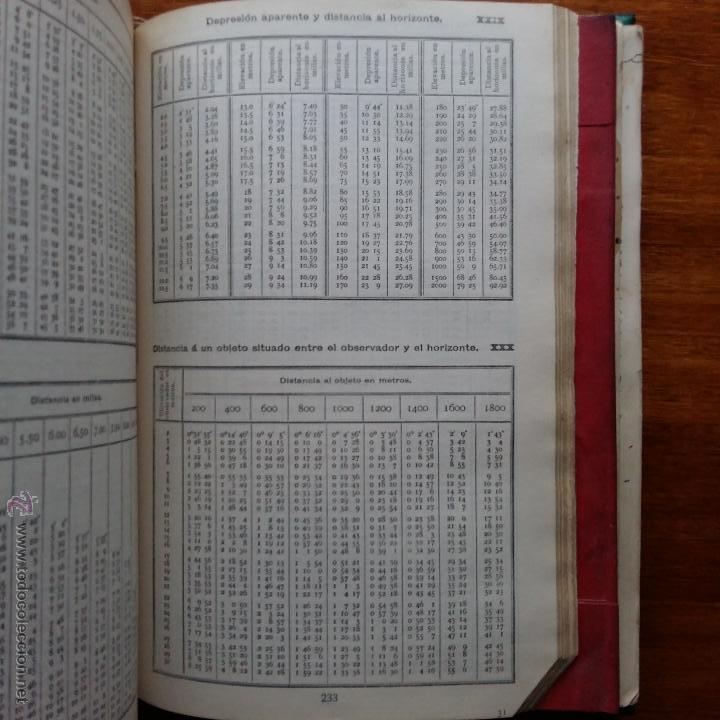 Libros de segunda mano: CURIOSO LIBRO RECONSTRUIDO DE TABLAS NAUTICAS, NAVEGACION ASTRONOMICA AÑOS 50-60. APUNTES A MANO - Foto 13 - 54694443