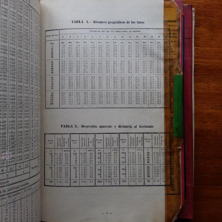 Libros de segunda mano: CURIOSO LIBRO RECONSTRUIDO DE TABLAS NAUTICAS, NAVEGACION ASTRONOMICA AÑOS 50-60. APUNTES A MANO - Foto 15 - 54694443