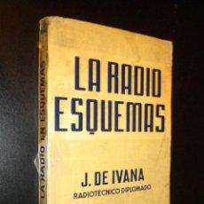 Libros de segunda mano: MANUAL DE CIRCUITOS DE TRANSISTORES / J. DE IVANA RADIOTECNICO DIPLOMADO / TERCERA EDICION. Lote 59633671