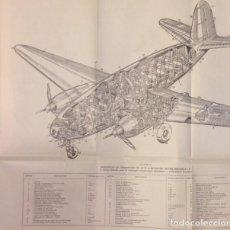 Libros de segunda mano: CONSTRUCTION C0NSTRUCCION DE AVIONS, GUY DU MERLE PARIS 1947. Lote 64545131