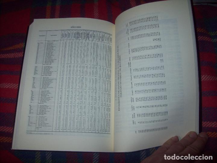 Libros de segunda mano: EL COL·LEGI NOTARIAL DE LES ILLES BALEARS. UN SEGLE DHISTÒRIA SOCIAL I ECONÒMICA...2004. - Foto 17 - 103017199