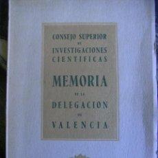 Libros de segunda mano: CONSEJO SUP.INVESTIGACIONES CIENTIFICAS,MEMORIA 1953-54,DELG.VALENCIA,1955,98 PP RUSTICA. Lote 104767675