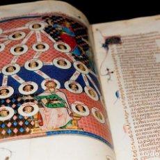 Libros de segunda mano: BREVARIO D´AMOR - AYN EDICIONES - FACSIMIL. Lote 114293719