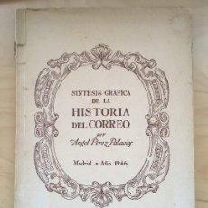 Libros de segunda mano: SÍNTESIS GRÁFICA DE LA HISTORIA DEL CORREO, ANGEL PEREZ PALACIOS, 1946, MADRID. 17X24CM. Lote 125310203