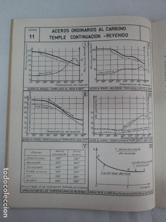 Libros de segunda mano: TECNOLOGIA DE LAS FABRICACIONES MECANICAS. A. CHEVALIER. EDICIONES TEA. FASCISCULO Nº 4-9-20. - Foto 12 - 129300063