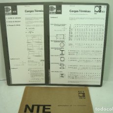 Libros de segunda mano: 1973-2 LAMINAS NTE-NORMATIVA TECNOLOGICA DE EDIFICACION-ECT ESTRUCTURAS CARGAS TERMICAS , LEY. Lote 143564362