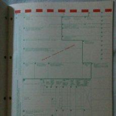 Libros de segunda mano: RENFE PRESCRIPCIONES INTERNACIONALES PAQUETE EXPRES AÑO 1975 . Lote 147507898