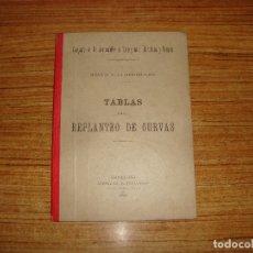 Libros de segunda mano: (TC-202/19) LIBRO TEMA TRENES COMPAÑIA FERROCARRILES TARRAGONA A BARCELONA TABLAS CURVAS 1891. Lote 166854762