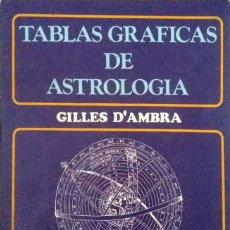Libros de segunda mano: GILLES D´AMBRA. TABLAS GRÁFICAS DE ASTROLOGÍA. POSICIÓN DE LOS PLANETAS Y LAS CASAS. BARCELONA. 1984. Lote 187123917