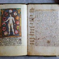 Libros de segunda mano: FACSÍMIL ÍNTEGRO DEL CALENDARIO MINIADO DE GLOCKENDON (S. XVI). Lote 196858683