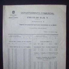 Livres d'occasion: VAGONES PARA FERROCARRIL PARTICULARES MATRICULADOS EN RENFE, 1955. Lote 204695425