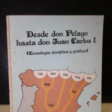 Libros de segunda mano: DESDE DON PELAYO HASTA DON JUAN CARLOS I. (CRONOLOGÍA SINÓPTICA Y GRÁFICA). Lote 222017133