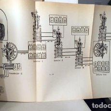 Libros de segunda mano: TELEFONÍA. (HISTORIA; TRANSMISORES; RECEPTORES; ETC. 804 PAGS. 570 FIGURAS. Lote 233259860