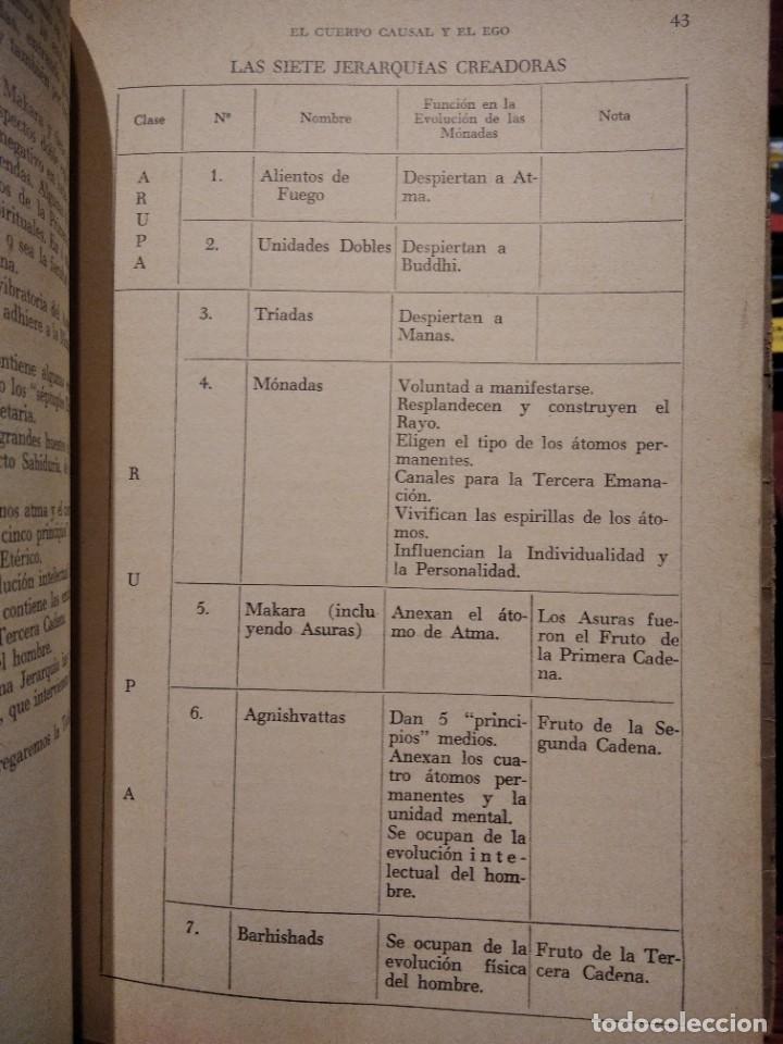 Libros de segunda mano: EL CUERPO CAUSAL Y EL EGO-ARTURO E. POWELL-EDITORIAL KIER-1956-SUMAMENTE RARO - Foto 12 - 233424050