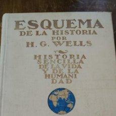 Libros de segunda mano: 2 TOMOS DE ESQUEMA DE LA HISTORIA, H.G. WELLS, PYMY X. Lote 251075945