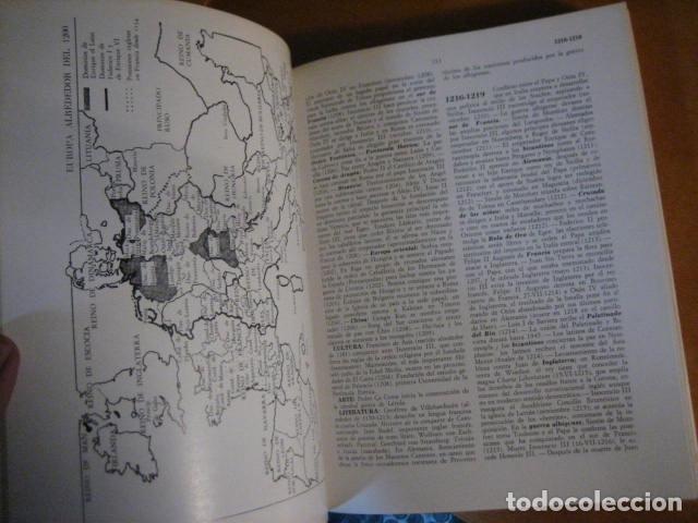 Libros de segunda mano: Diccionario por fechas de historia universal. Juventud - Foto 11 - 271432128